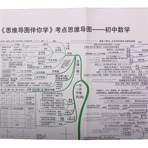 初中知识大全 中考复习冲刺必备 初中英语语法 中学教材全解 北京大学图片
