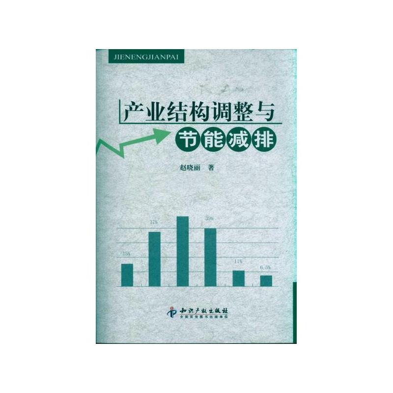 【产业结构调整与节能减排