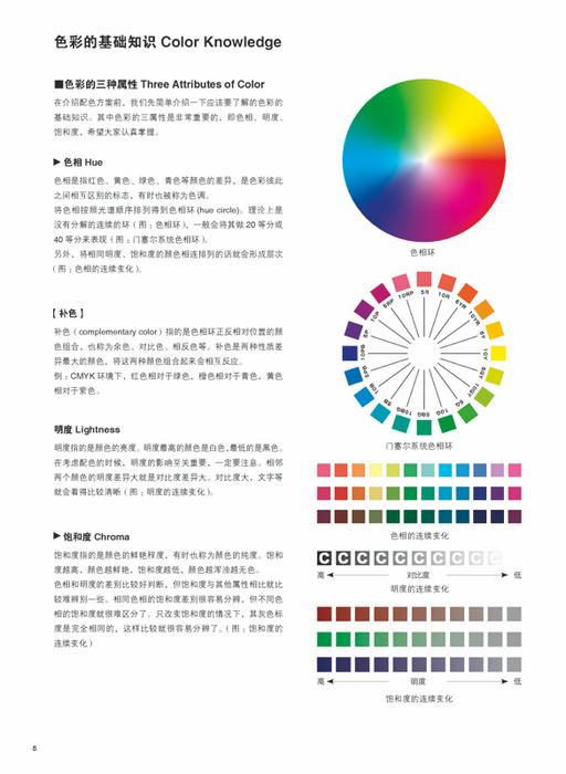 如《水彩临摹素材集》《华丽蕾丝素材集》《图层可分解的psd背景素材