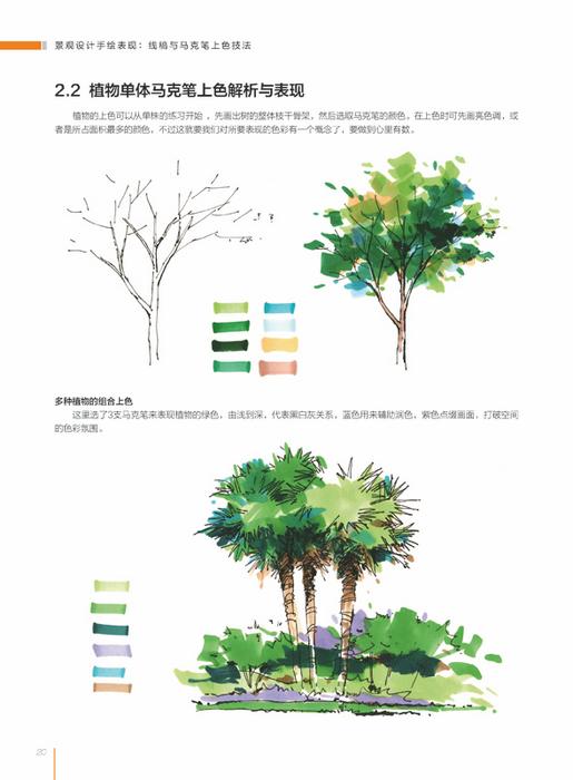 景观设计手绘表现——线稿与马克笔上色技法