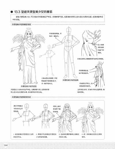 超级动漫大图鉴:美少女篇(收录漫画中的各种美少女的画法和图例素材