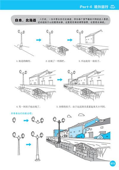 1 建筑物透视小技巧     一点透视     两点透视     三点透视    3.