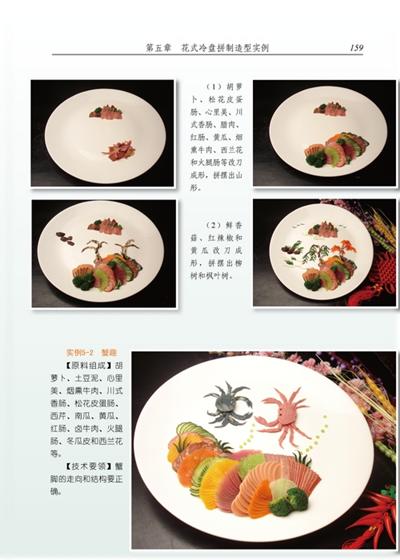 白萝卜结构素描画法和步骤