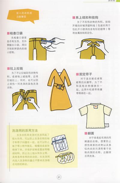 衣物纤维矢量图