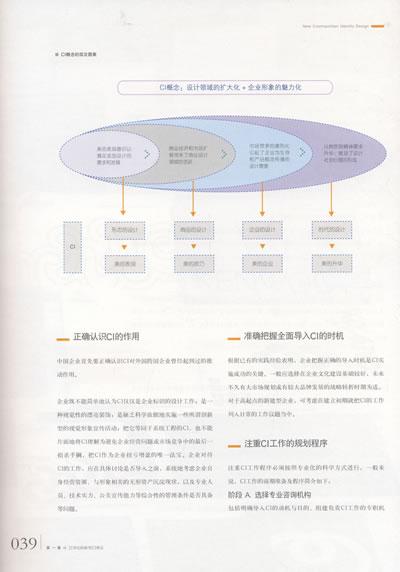版式设计——日本平面设计师参考手册(版式设计