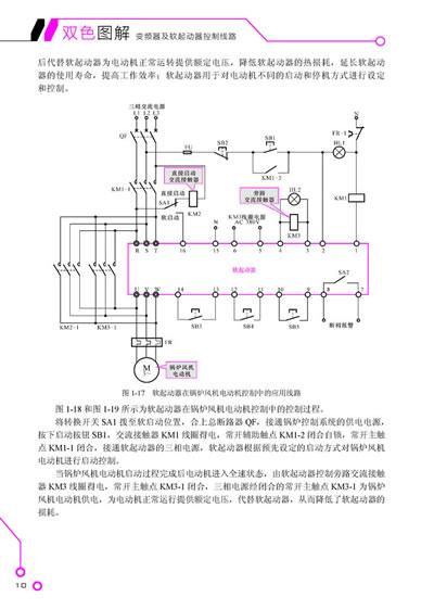双色图解变频器及软起动器控制线路