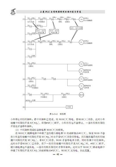 【rt7】三菱plc与变频器控制电路识图自学通 郑凤翼著 电子工业出版社