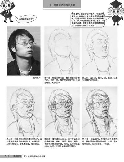 五官与比例  二,素描头像基础知识:透视与脸型  三,素描头像基础知识