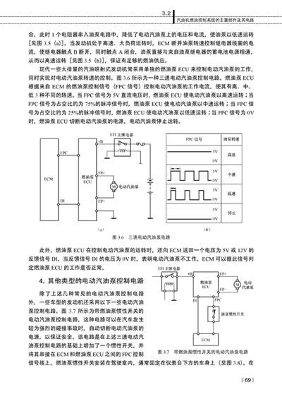 汽油机电控制系统组成与能