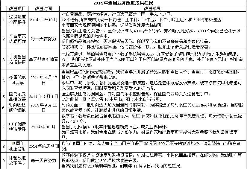 http://img36.ddimg.cn/upload_img/00462/hujianrui/118.JPG